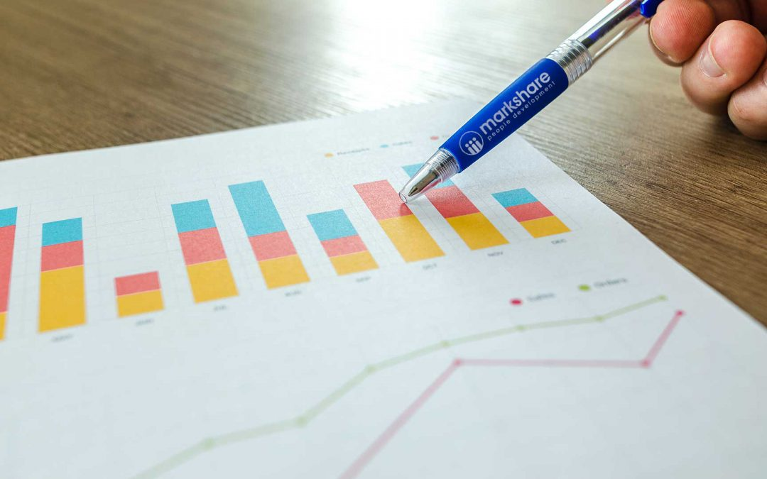 Financial Analysis for Internal Auditor [Online]